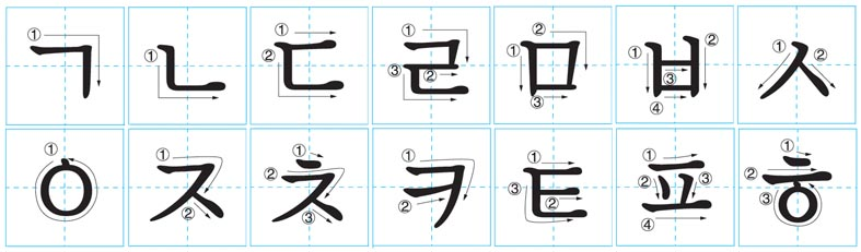 hangeul korean alphabet consonants table